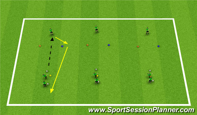 Football/Soccer Session Plan Drill (Colour): Activity 1: Pass and Receive