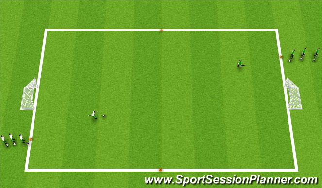 Football/Soccer Session Plan Drill (Colour): Activity 3: 1v1 Flying Changes