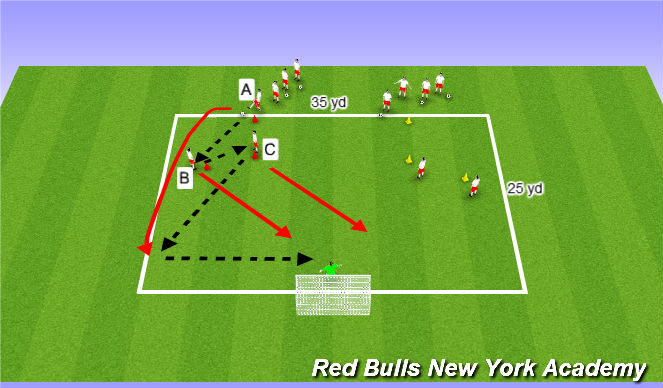 Football/Soccer Session Plan Drill (Colour): Warmup - Overlap, Cross and Finish