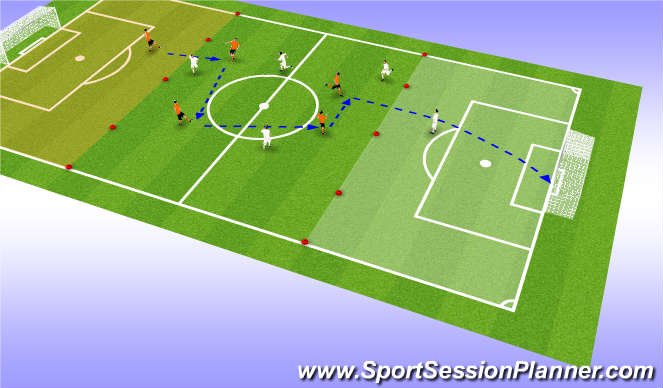 Football/Soccer Session Plan Drill (Colour): Progression To Opposed