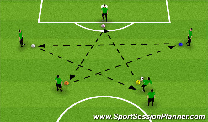 Football/Soccer Session Plan Drill (Colour): Star Drill