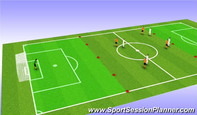 Football/Soccer Session Plan Drill (Colour): Progession to SSG