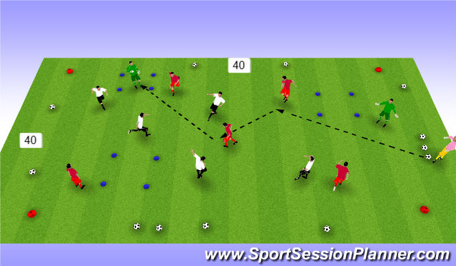 Football/Soccer Session Plan Drill (Colour): pass/receive/possession