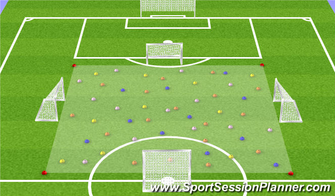 Football/Soccer Session Plan Drill (Colour): Find The Parts
