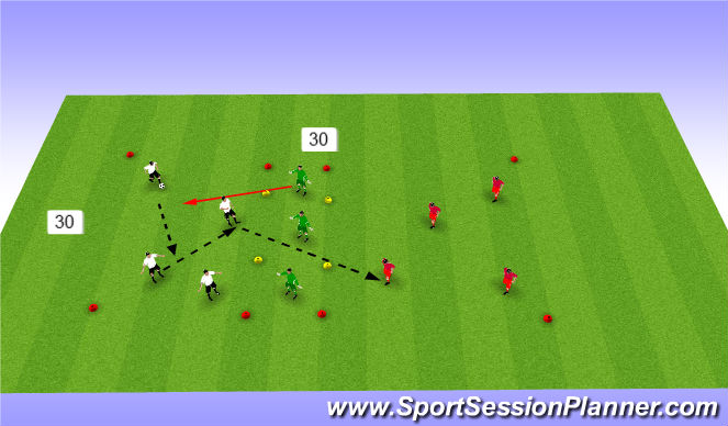 Football/Soccer Session Plan Drill (Colour): pass/receive in tight area