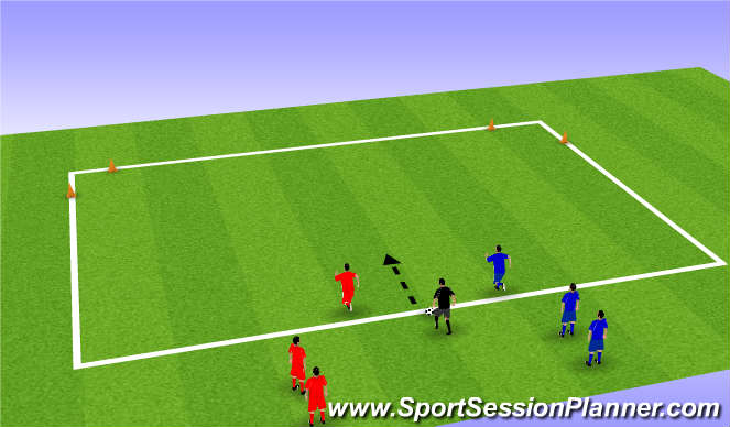 Football/Soccer Session Plan Drill (Colour): 1v1 2v2's set up