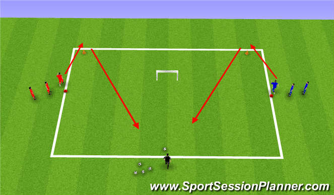 Football/Soccer Session Plan Drill (Colour): 1v1 2v2's progression
