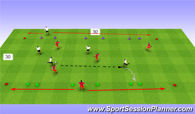 Football/Soccer Session Plan Drill (Colour): pass receive score