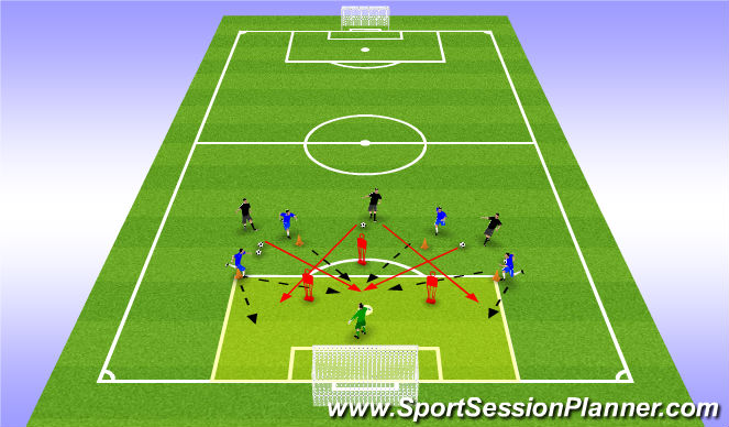 Football/Soccer Session Plan Drill (Colour): PROGRESSION I-