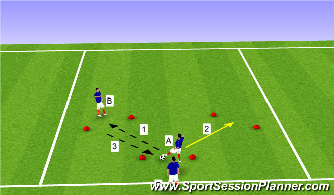 Football/Soccer Session Plan Drill (Colour): Gate Pass/Rec