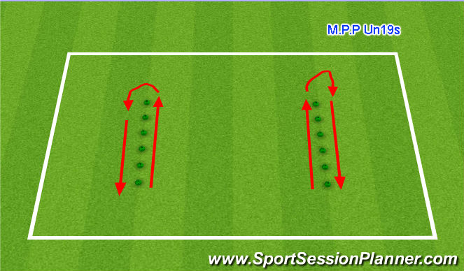 Football/Soccer Session Plan Drill (Colour): Warm up - Static movement