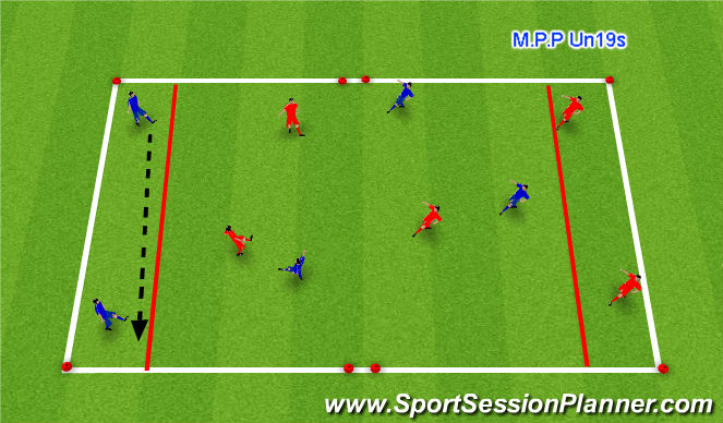 Football/Soccer Session Plan Drill (Colour): Functional practise - Midfield rotations & Switching play
