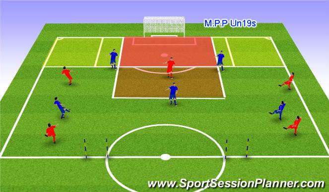 Football/Soccer Session Plan Drill (Colour): Game - 5V5 , 6V6
