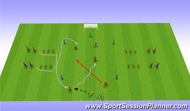 Football/Soccer Session Plan Drill (Colour): 2v2 Speed and Agility with finishing
