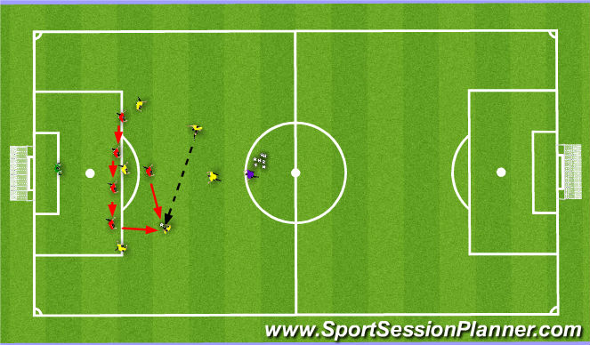 Football/Soccer Session Plan Drill (Colour): 7V5 Pressing in the Defensive 1/3