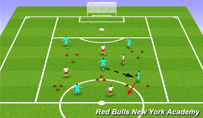 Football/Soccer Session Plan Drill (Colour): Technical Unopposed