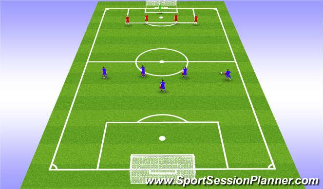 Football/Soccer Session Plan Drill (Colour): Session setup