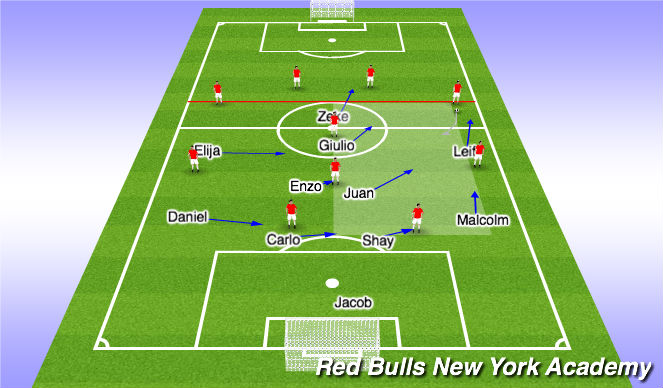 Football/Soccer Session Plan Drill (Colour): Defensive Positioning When Ball Is Wide.