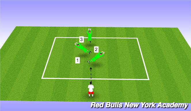 Football/Soccer Session Plan Drill (Colour): Warm Up 3