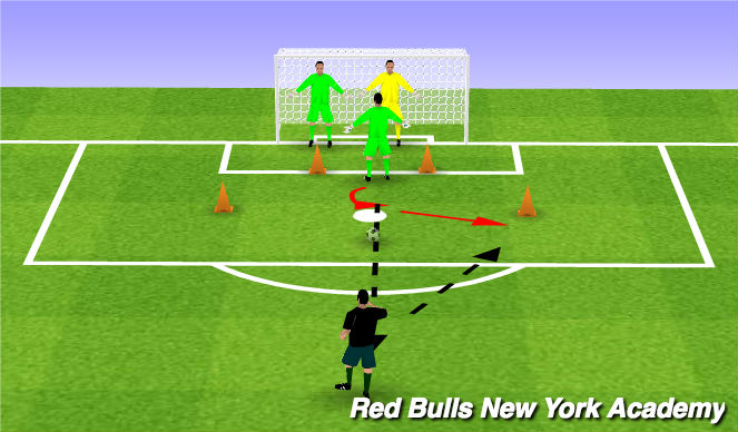 Football/Soccer Session Plan Drill (Colour): Tech -Turn-Save