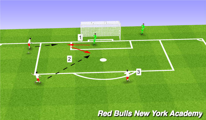 Football/Soccer Session Plan Drill (Colour): Footwork and Angles