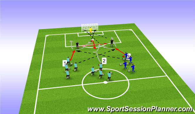 Football/Soccer Session Plan Drill (Colour): progrssion 4