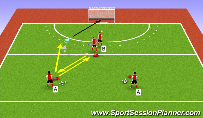 Hockey Session Plan Drill (Colour): Open receive