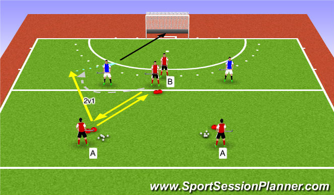 Hockey Session Plan Drill (Colour): 2v1 Outside channel