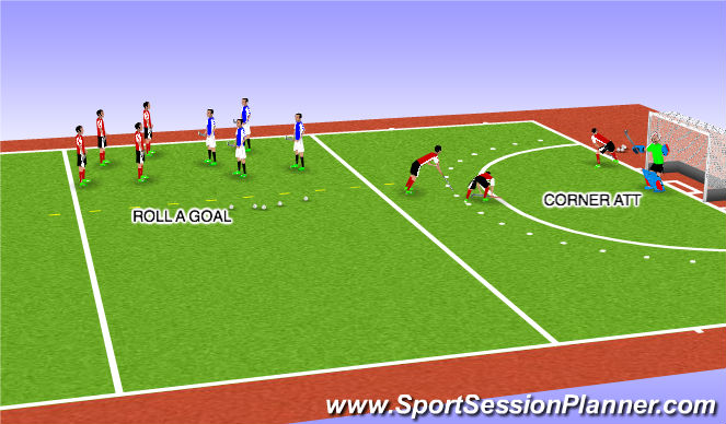 Hockey Session Plan Drill (Colour): PC training