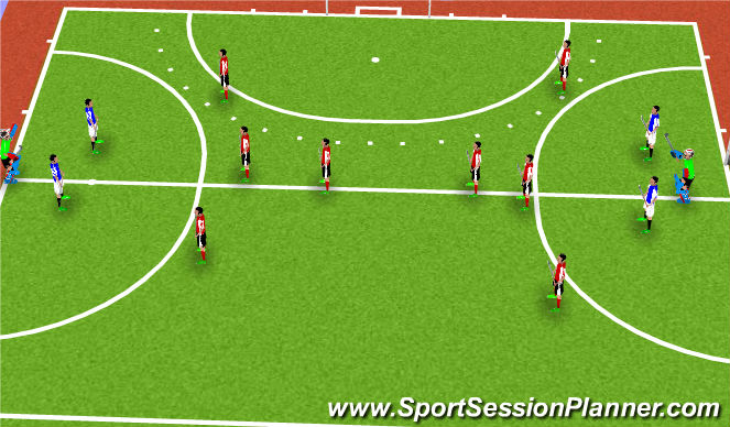 Hockey Session Plan Drill (Colour): 4vs set up