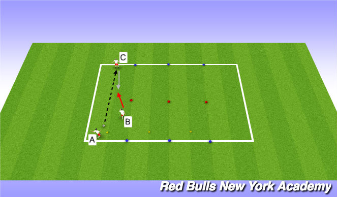 Football/Soccer Session Plan Drill (Colour): Technical reps