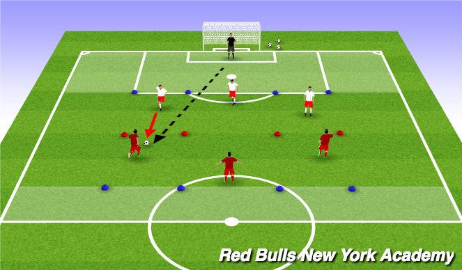 Football/Soccer Session Plan Drill (Colour): Expanded 1v1s