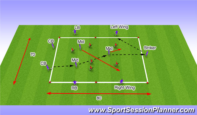 Football/Soccer Session Plan Drill (Colour): Possession shape with the ball