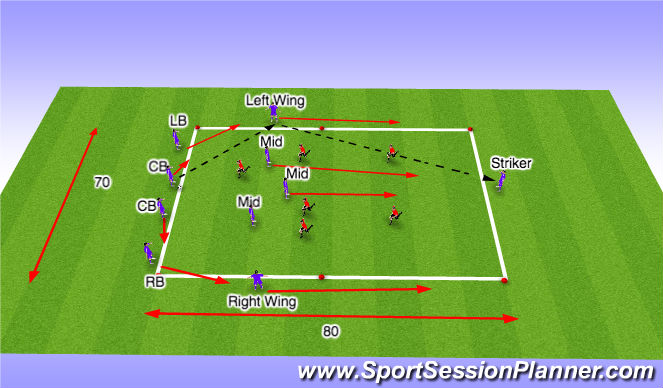 Football/Soccer Session Plan Drill (Colour): Transition back to attacking (counter)