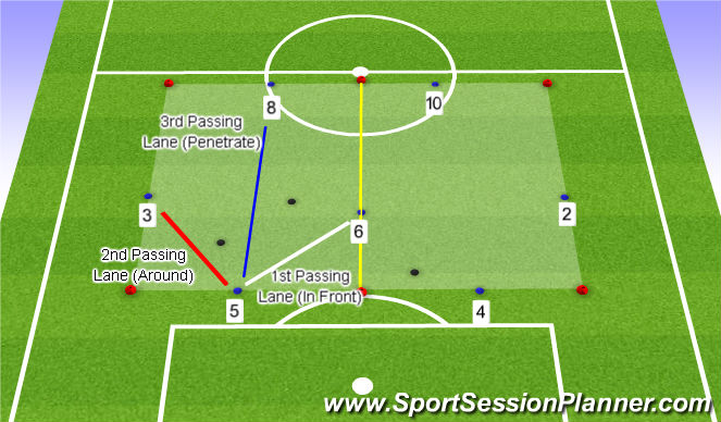 Football/Soccer Session Plan Drill (Colour): Passing Lines
