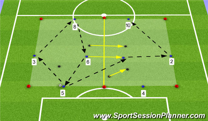 Football/Soccer Session Plan Drill (Colour): Exploit Weak Side