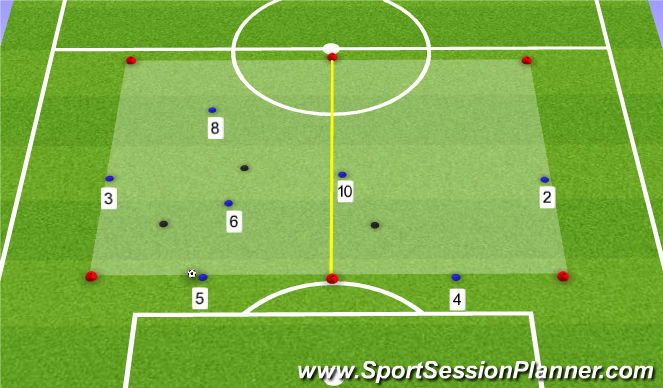 Football/Soccer Session Plan Drill (Colour): Midfield Movement