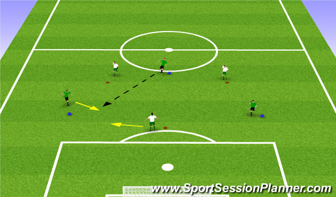 Football/Soccer Session Plan Drill (Colour): 3v1 (+2 delayed)