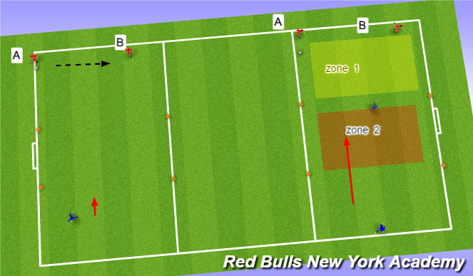 Football/Soccer Session Plan Drill (Colour): 1v1 semi opposed, progression to fully opposed