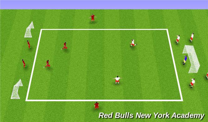 Football/Soccer Session Plan Drill (Colour): 2v2