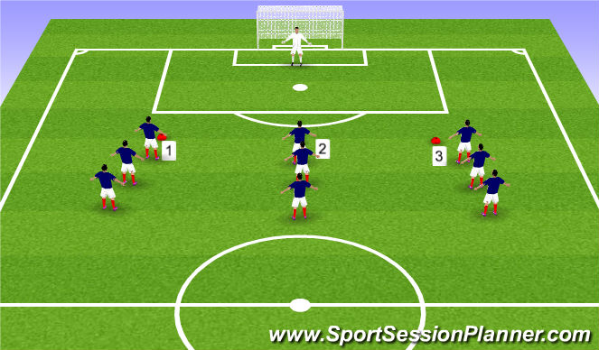 Football/Soccer Session Plan Drill (Colour): Technical Practise - Shooting