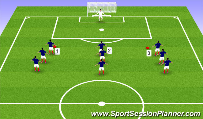 Football/Soccer Session Plan Drill (Colour): Technical Practise 2 - Shooting