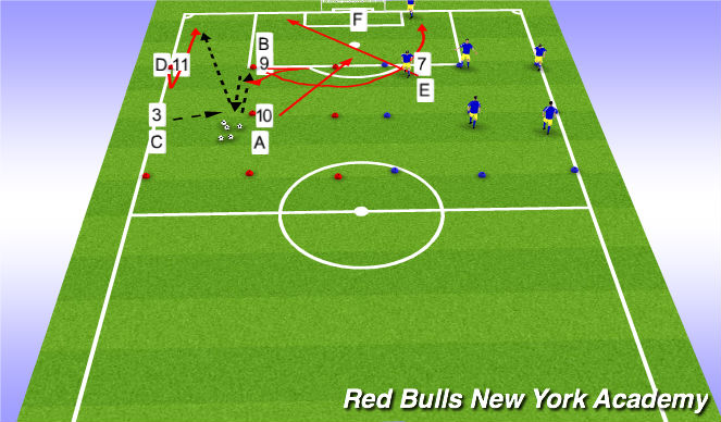Football/Soccer Session Plan Drill (Colour): Week 1 and 2