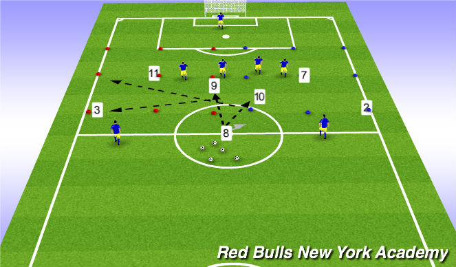 Football/Soccer Session Plan Drill (Colour): Week 3 progression