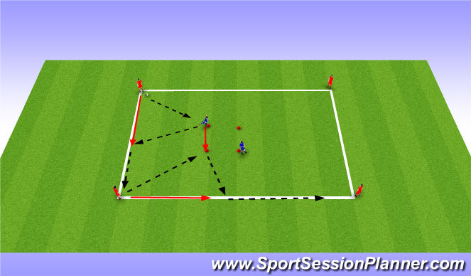 Football/Soccer Session Plan Drill (Colour): Simple passing