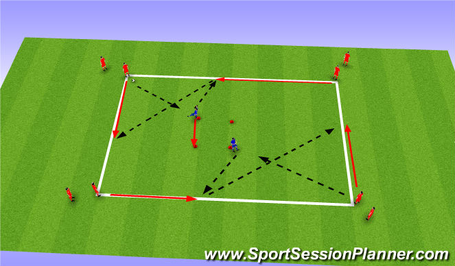 Football/Soccer Session Plan Drill (Colour): Passing combination