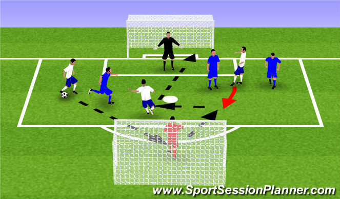 Football/Soccer Session Plan Drill (Colour): 3v3 to goal
