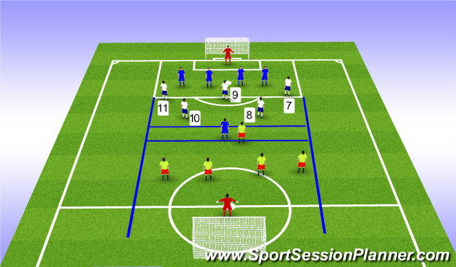 Football/Soccer Session Plan Drill (Colour): 5v5 - 3 team SSG