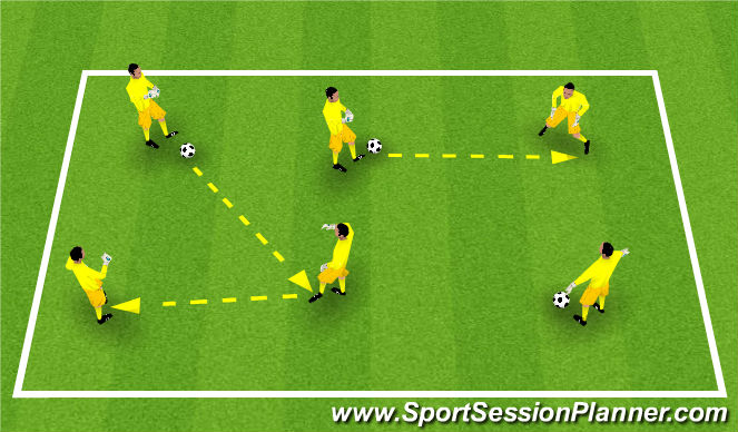 Football/Soccer Session Plan Drill (Colour): GK Ball Mastery
