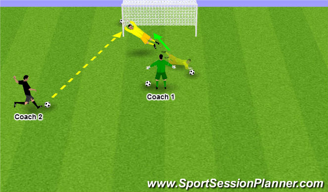 Football/Soccer Session Plan Drill (Colour): GK Reaction Saves